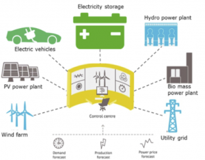 2019-06-18 - Webinar - Electricity storage in the Danish energy system